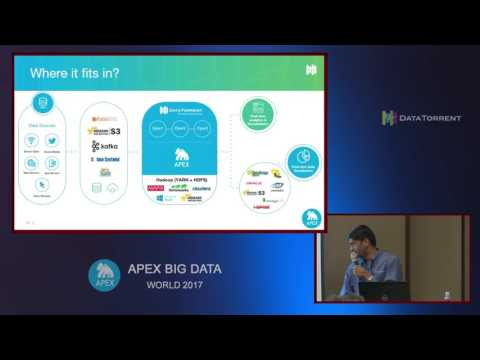 Hadoop Ingestion Made Easy @ Apex Big Data World 2017, Pune