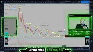BTC ETH XRP Live Technical Analysis - Breaking Bitcoin Market Update