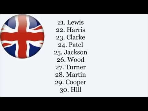 Top 100 British Surnames - Pronunciation©