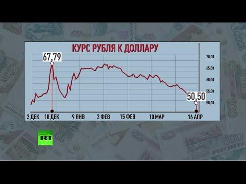 Курс доллара США к таджикскому сомони на сегодня, USD/TJS