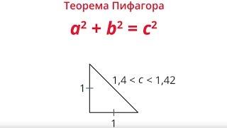 Понятие числа. Часть 3. Иррациональные числа. Выводы