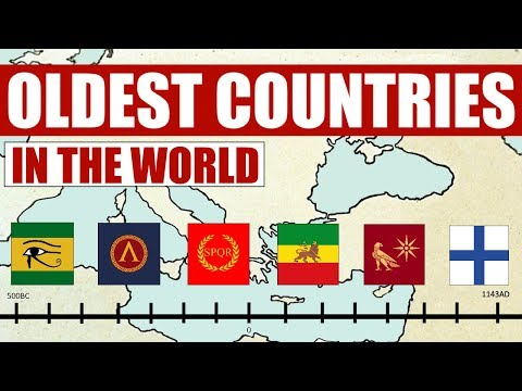 The Oldest Countries