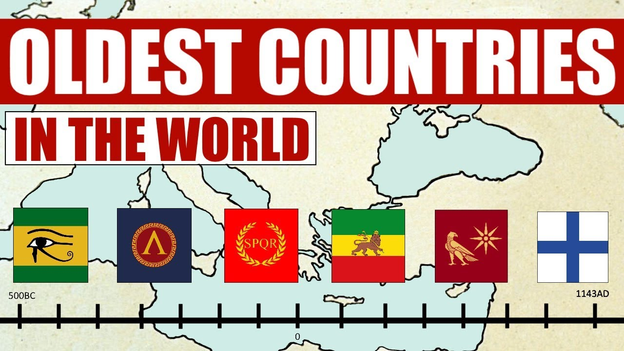Download The Oldest Countries in the World