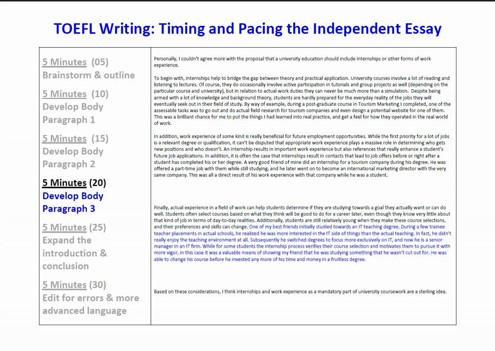 Toefl ibt essay writing timing and pacing for the for Toefl writing template independent