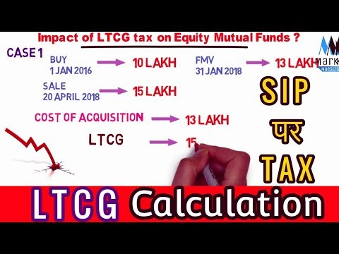 LTCG TAX Impact on Mutual Funds