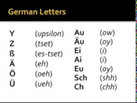 Pronunciation Of German Letters And Numbers Youtube