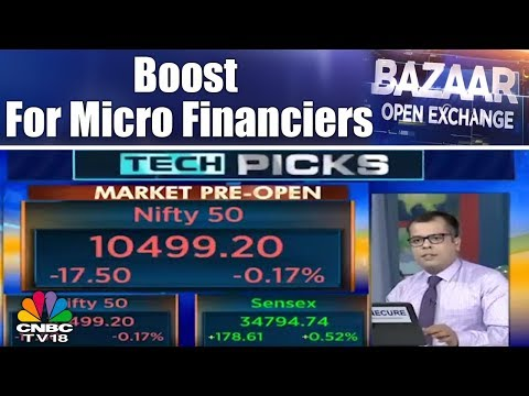 Market Pre-Open - 22nd May | Markets All Over the Place | Sensex, Nifty in RED | CNBC TV18