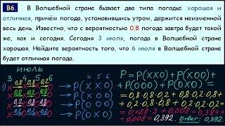 Задача 4 ЕГЭ по математике. Урок 26