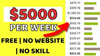 How To Promote Clickbank Products Without A Website with Free Traffic |Clickbank Affiliate Marketing