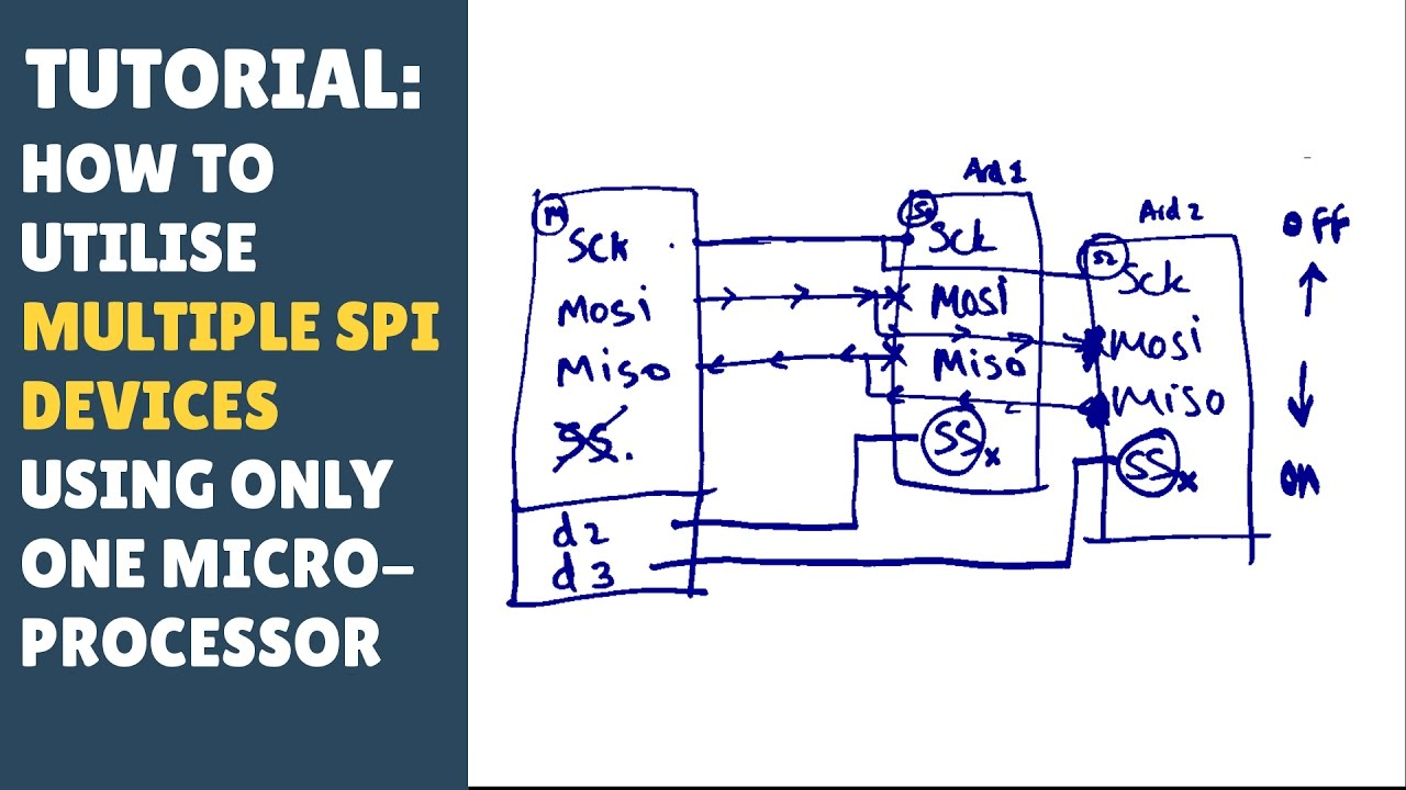 TUTORIAL: How to utilise multiple/several SPI devices using one  microcontroller (Arduino/NodeMCU)