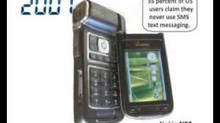 La Evolución del Celular