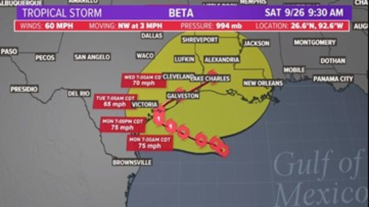 In The Tropics Tropical Storm Beta Track Models And Watches And Warnings Youtube