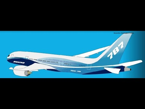 Passo a passo Boeing 787 Dreamliner - Drawing step by step 787 dreamliner