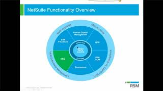 NetSuite CRM Overview Demo