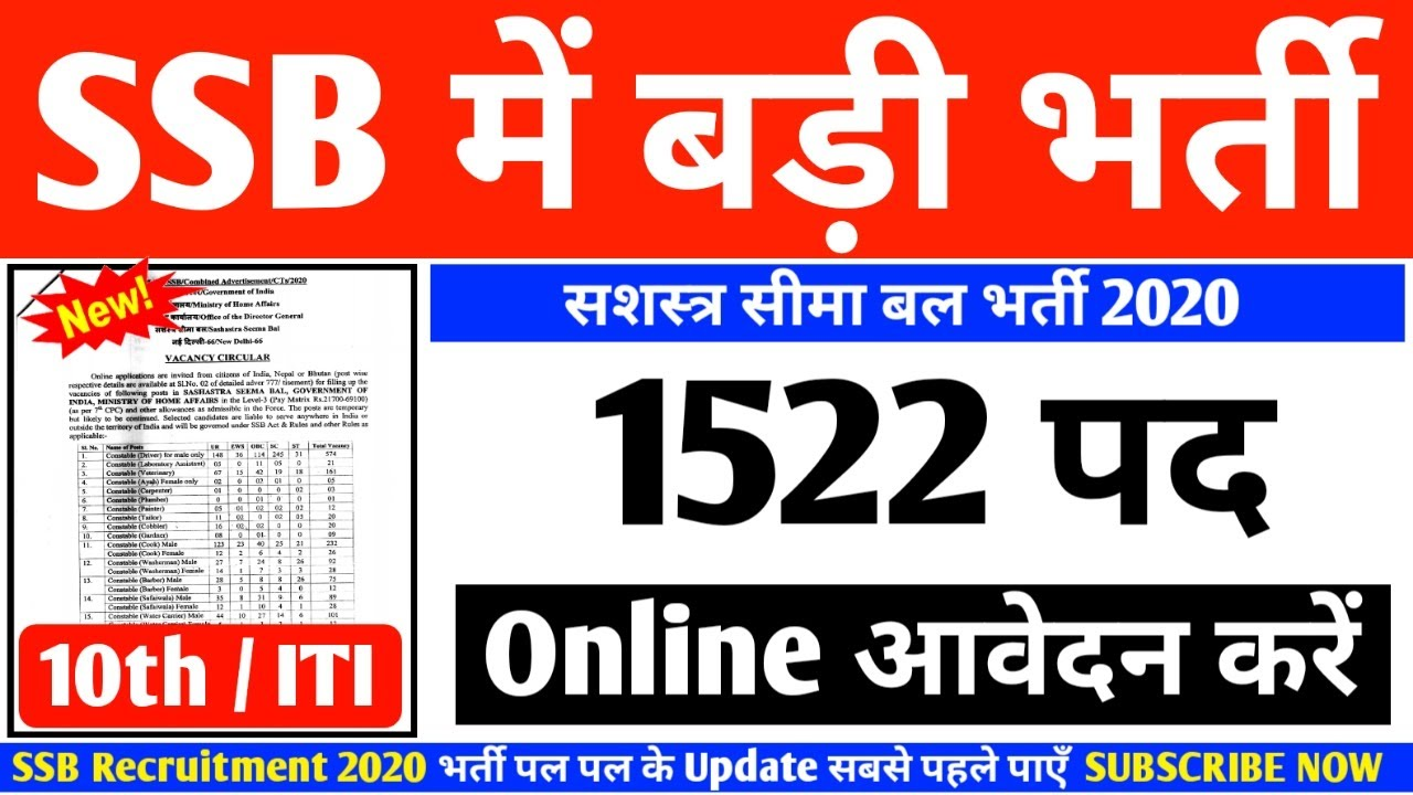 SSB Recruitment 2020 Online Apply | SSB Vacancy 2020 Notification | SSB Bharti 2020 12th Pass Jobs