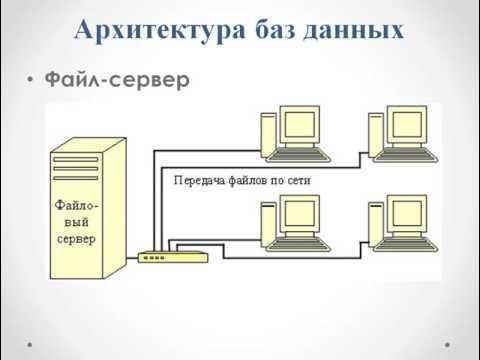 Урок 4  Основные понятия базы данных