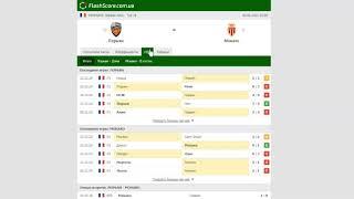 Прогноз на матч Лорьян Монако 6 января