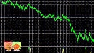 Trend Filter – индикатор, показывающий направление тренда