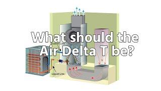 What should the Air Delta T be? (Air Temperature Split)
