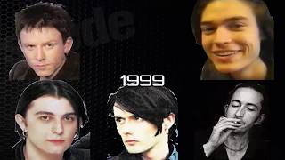Suede - Britpop Band Transformation: 1989-2019