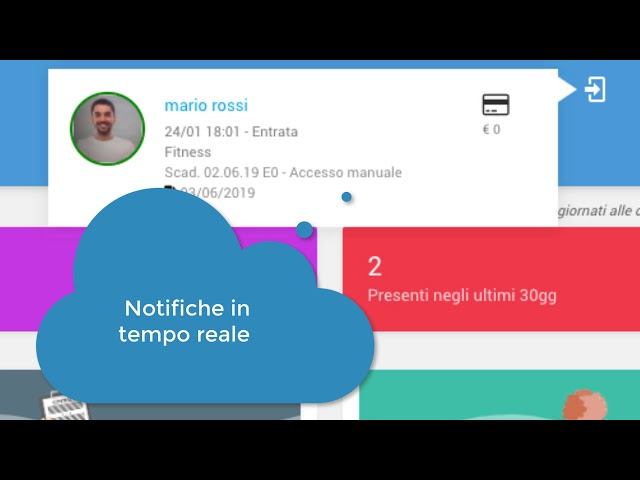 Controllo accessi - TeamSystem Wellness Cloud FlipTonic