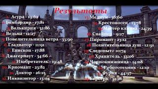 Dragon Nest Самый дамажный клас в ПвП 70лвл (Max Damage test PvP 70lvl)