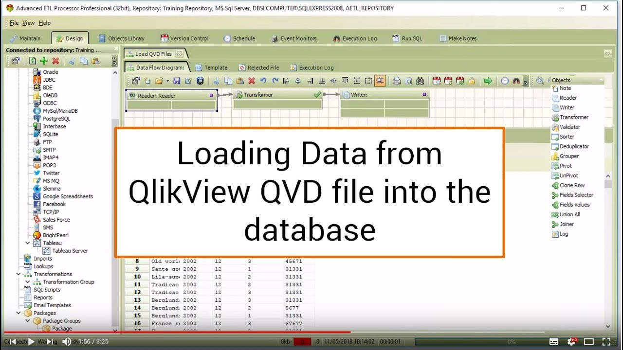 Advanced ETL Processor : Loading Data from QlikView QVD file into the  database