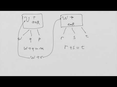 What Is A Tensor Lesson #1: Elementary vector spaces