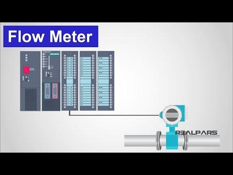 How Flow Meters Work