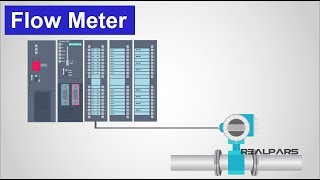 How Flow Meters Work