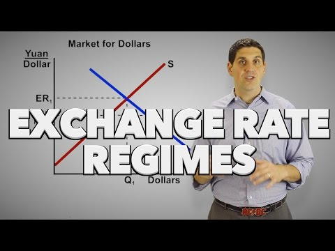 Floating vs. Fixed Exchange Rates- Macroeconomics 5.4