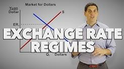 Floating and Fixed Exchange Rates- Macroeconomics