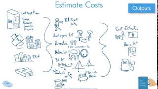 Drawn Out: Estimate Costs Process in the 6th ed PMBOK