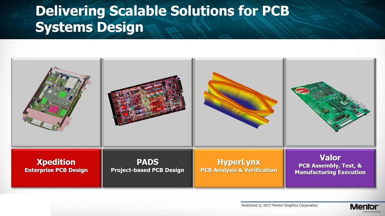 Did you know… Rigid Flex PCB design challenges can be easily solved