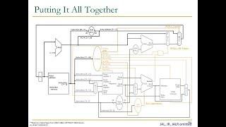 Design of Digital Circuits - Lecture 11: Microarchitecture (ETH Zürich, Spring 2018)
