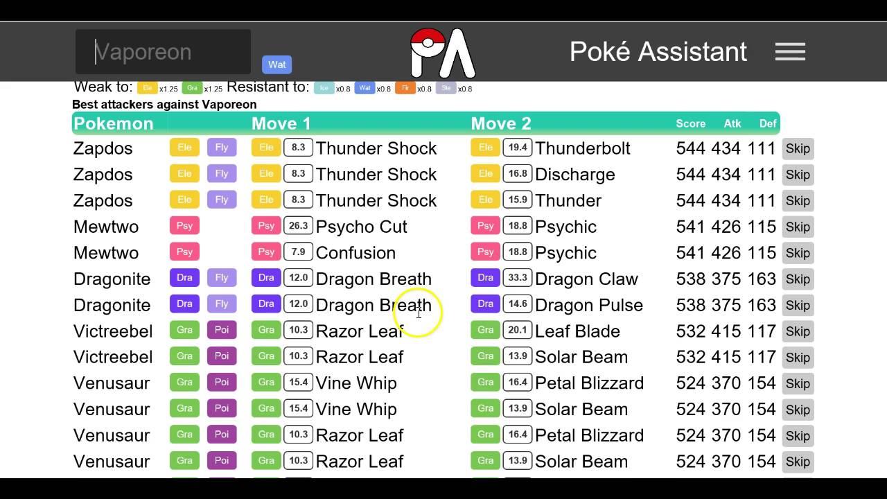 Poke Assistant Best attackers weakness resistant Pokemon GO