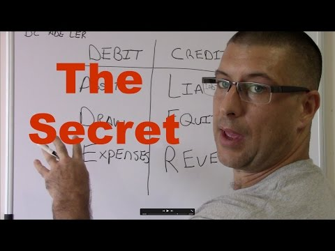 Accounting for Beginners #1 / Debits and Credits / Assets =