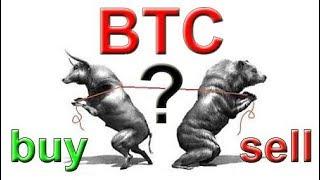 Биткоин - перетягивание каната. Быки не могут, медведи не хотят. Обзор рынка BTC.