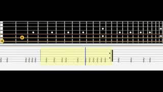 Burgerkill - Under The Scars Guitar Lesson #Guitar1