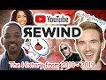 The Rise and Fall of YouTube Rewind - A Documentary about YouTube Rewinds from 2010 to 2019