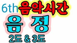 음정 / 음악시간 6th/김포삿갓