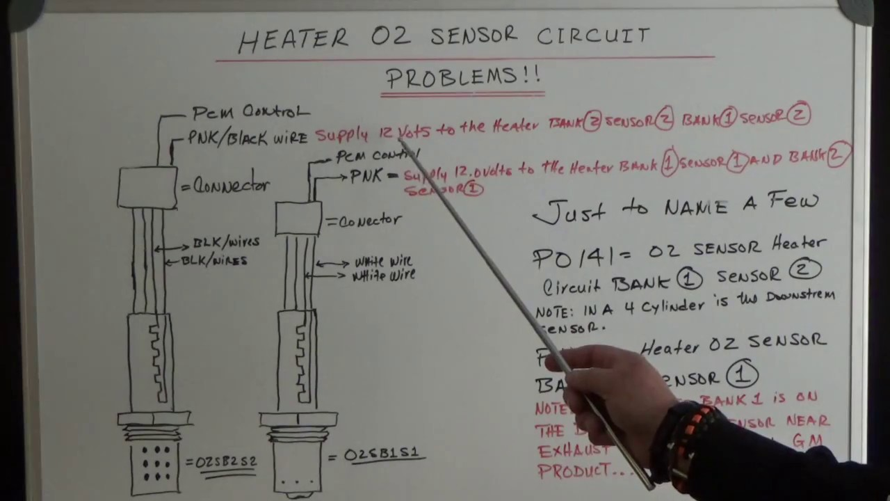 How to test Heater O2 Sensor Circuit  YouTube
