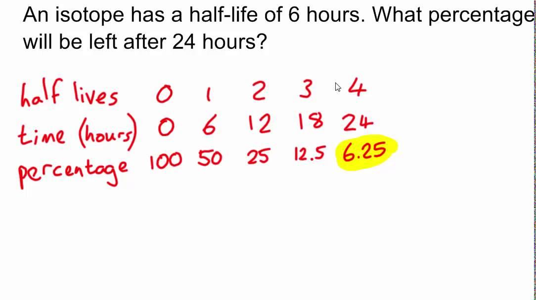 Speed dating math