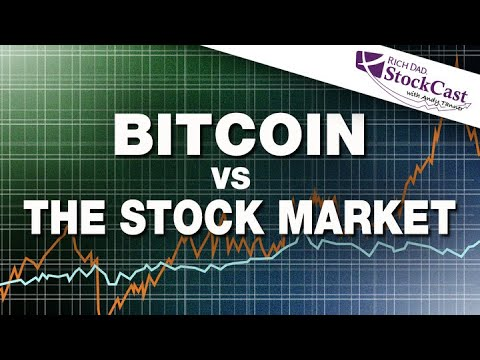 Bitcoin's Affect On the Stock Market – [Rich Dad's StockCast]