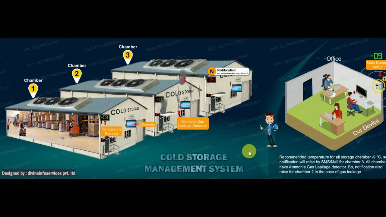 Cold Storage Monitoring System  sc 1 st  YouTube & Cold Storage Monitoring System - YouTube