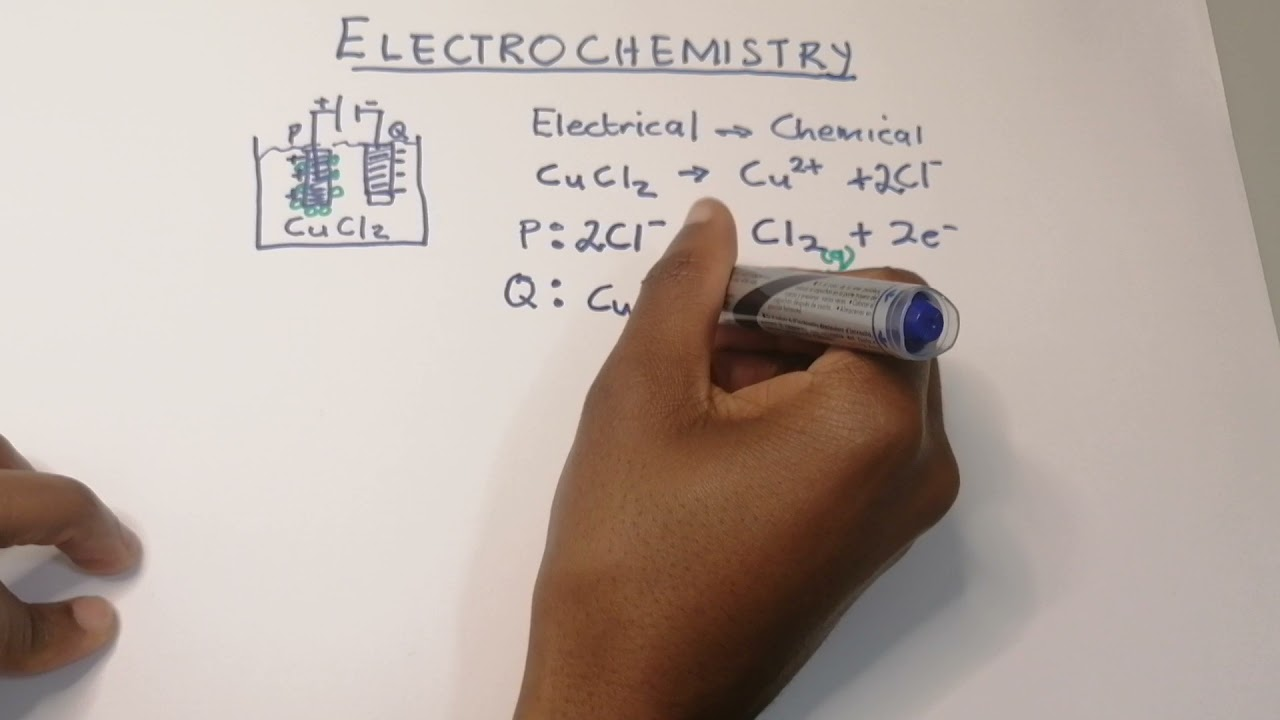 Download Grade 12 Chemistry | Electrochemistry | Electrolytic cell (Full lesson)