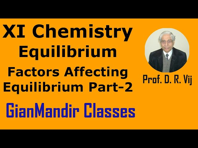 XI Chemistry - Equilibrium - Factors Affecting Equilibrium Part-2 by Ruchi Mam