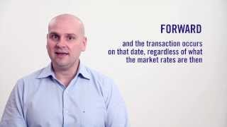 Financial English Class -- Forex:  Spot -- Forward - Swap. English Subtitled.