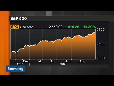 Credit Suisse's Golub Sets S&P 500 Target at 2,875