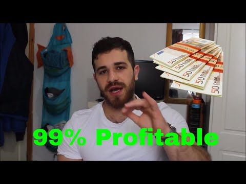 Plus500 Review Broker or Scam?